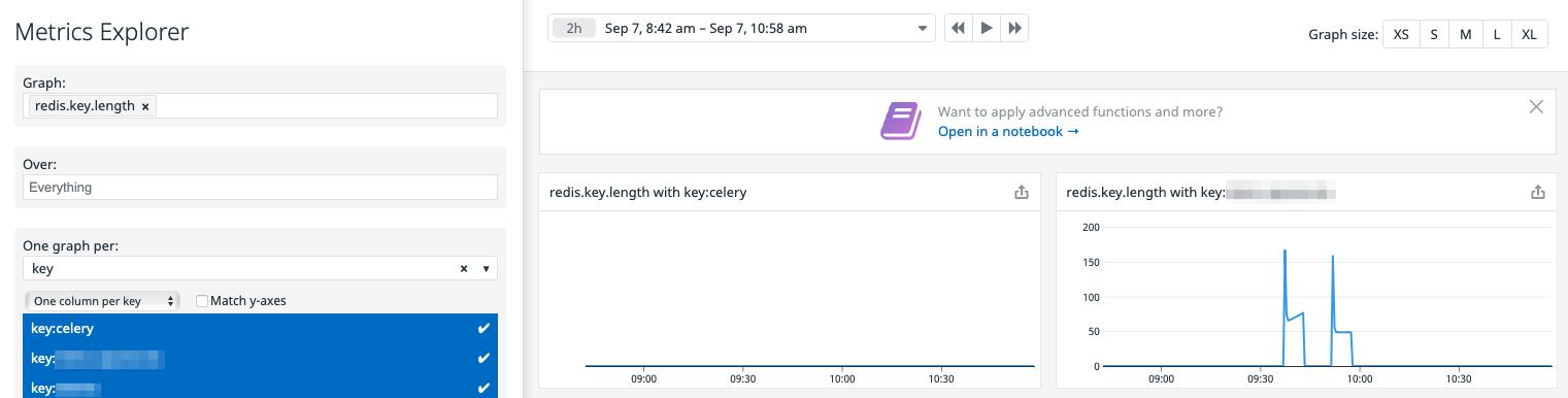 Celery queues monitoring in Datadog